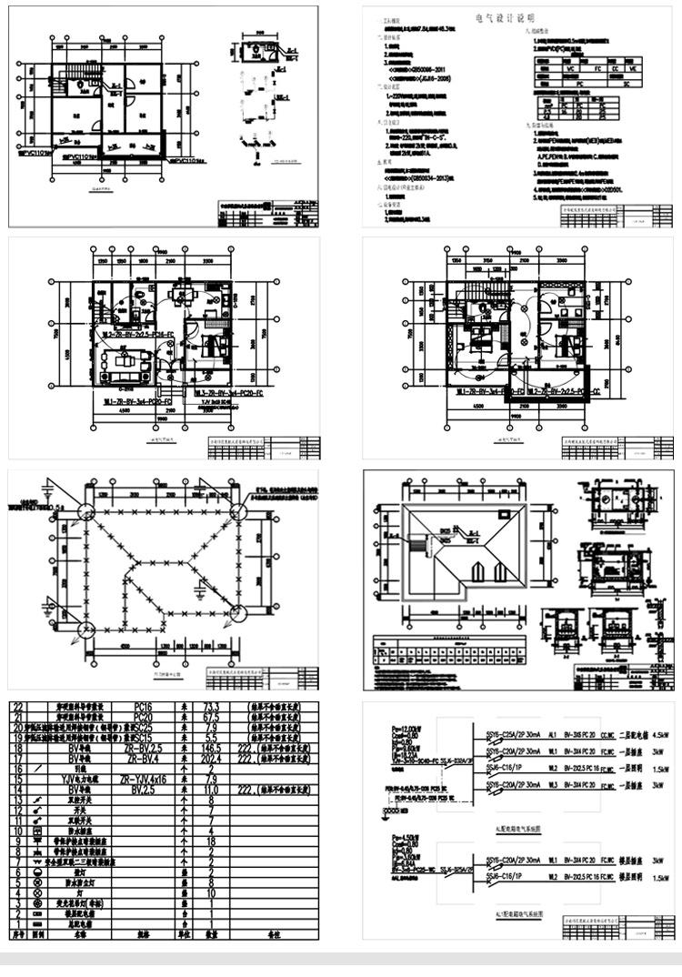 研发设计流程