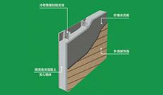 墙体解决方案1